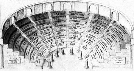 """Dem """"L'idea del Theatro"""" von Giulio Camillo (1550) liegt das Verständnis zugrunde, dass der Mensch ein mikroskopisches Abbild der Welt ist, das Theater ein Nacheifern des Lebens. """"Von fern ist das Gesicht Nacheiferer des Himmels [...] Durch diese Beziehung der aemulatio können die Dinge sich von einem Ende des Universums zum anderen ohne Verkettung oder unmittelbare Nähe nachahmen"""" (Michel Foucault, Die Ordnung der Dinge)"""